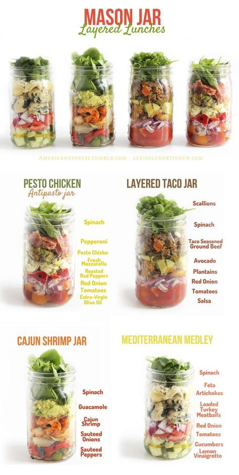 Mason Jar Salads That Make Perfect Healthy Lunches