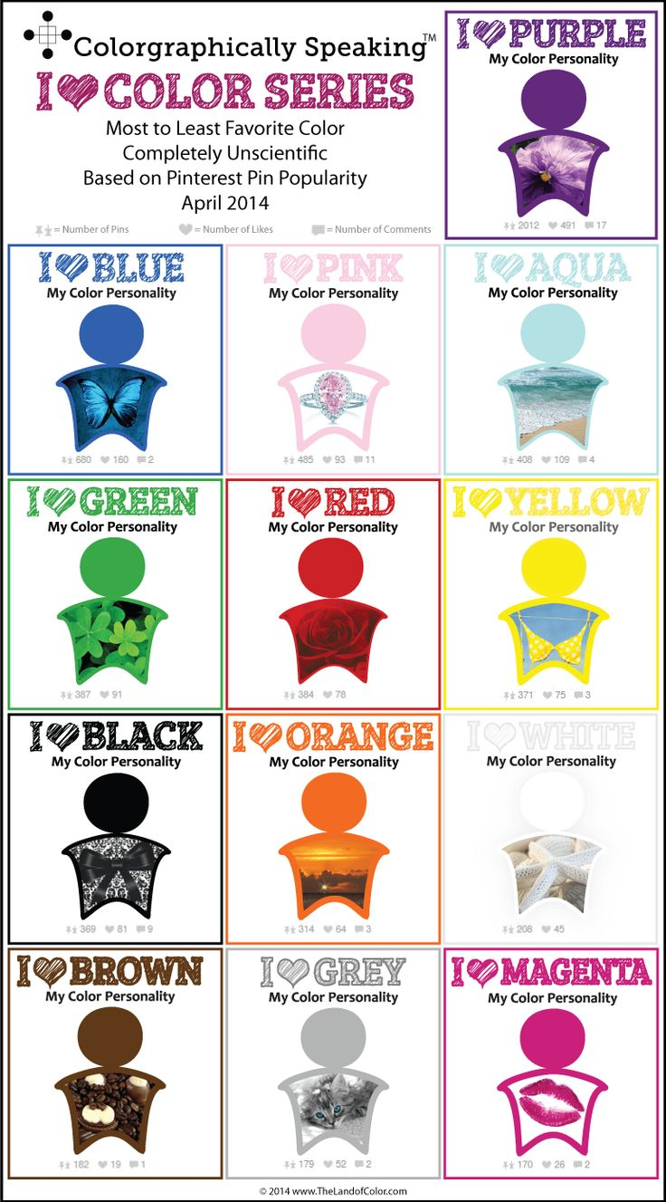 31 best psychology of color images on pinterest spirituality curious about what color came out on top nvjuhfo Image collections