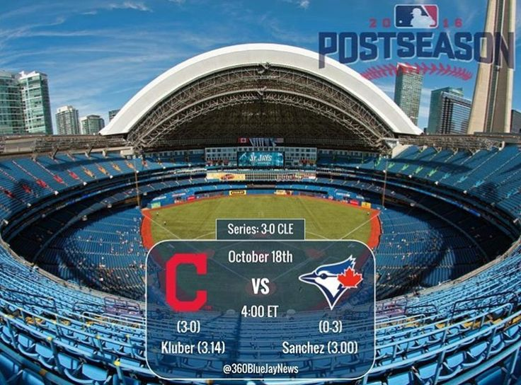 Aaron Sanchez and Corey Kluber face off in Game 4 of the ALCS. Toronto Blue Jays won 5-1, avoiding a sweep. Cleveland Indians are up 3-1. 2016 Postseason. MLB. Baseball. Canada's Team. #OurMoment