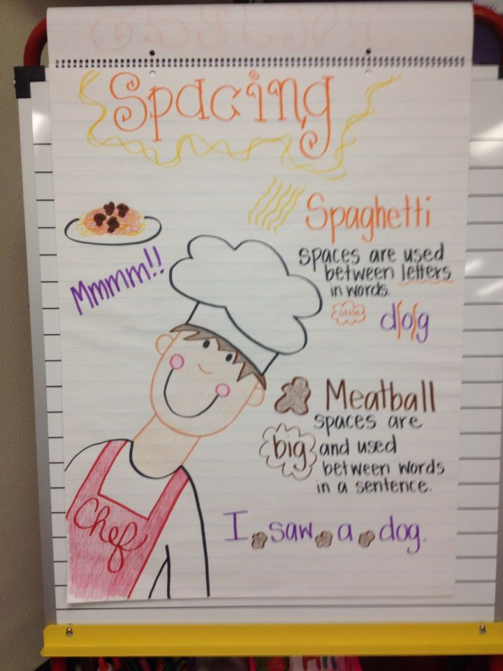 This is a cute way to introduce and reinforce spacing. I used this as a lesson within our writers' workshop. I cut out little paper meatballs and gave the kiddos pieces of yellow yarn for the spaghetti. This way they won't actually draw the meatballs and spaghetti within their writing. Now, we have moved on to just using our finger as the meatball spaces.