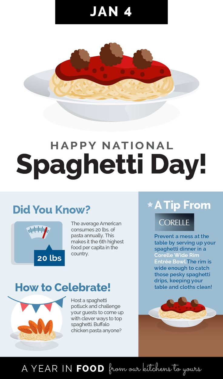 National Spaghetti Day is January 4th!: