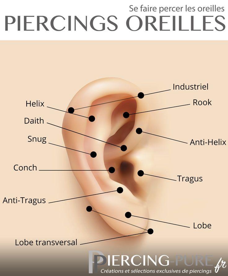 piercing oreilles https://piercing-pure.fr/blog/article/11-idees-pour-se-faire-percer-les-oreilles?page_type=post #piercing #oreille #boucledoreille #tragus #lobe #rook #helix #conch