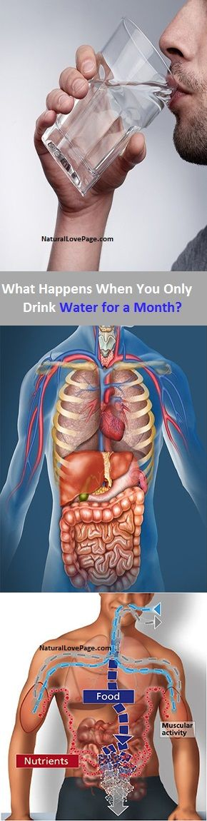 What Happens When You Only Drink Water for a Month?