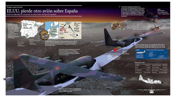 Accidente C130 / Hercules crash   por juliandevelascot