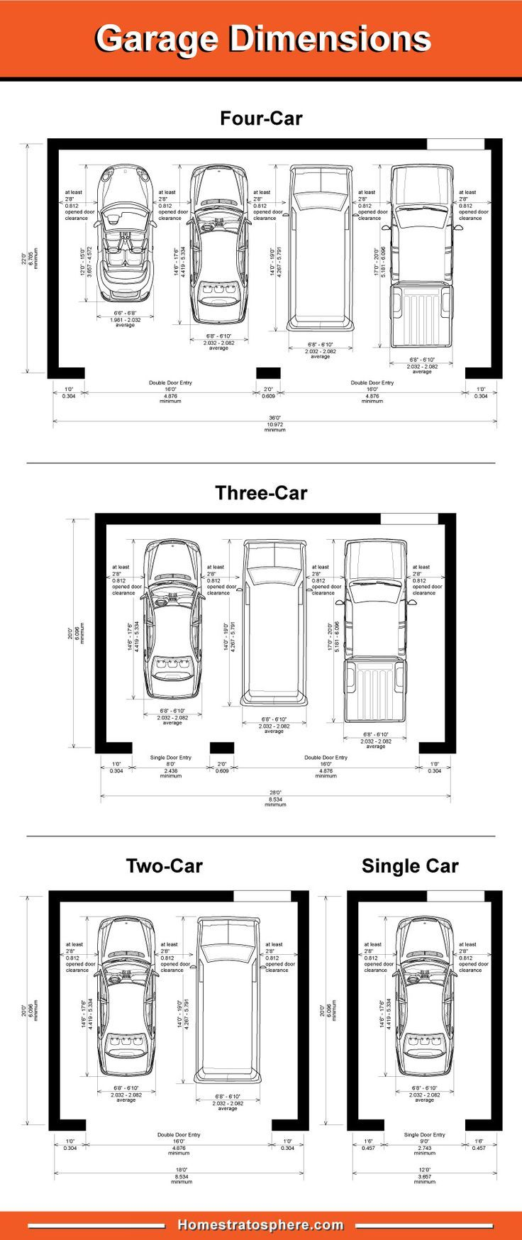 Standard Garage Dimensions For 1 2 3 And 4 Car Garages Diagrams Garage Dimensions Garage Floor Plans Car Garage