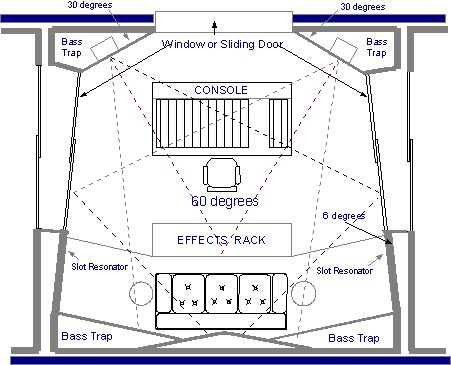 homerecordingstudiodesignplans more - Home Recording Studio Design Plans