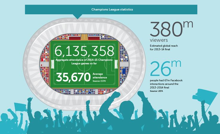 There is no contest off the pitch between this year's Champions League finalists FC Barcelona and Juventus, with the Spanish league title winners far exceeding their opponents' branding power and commercial revenues.