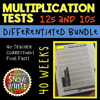 BUNDLE: Time-saving multiplication tests: 10s and 12s