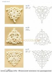 Driehoek haken, patroon