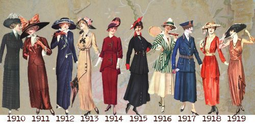 Downton Abbey Fashion Era -  Fashion History - Dress-Timeline-1910-to-1919.