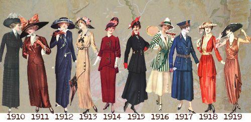Downton Abbey Fashion Era -  Fashion History - Dress-Timeline-1910-to-1919.