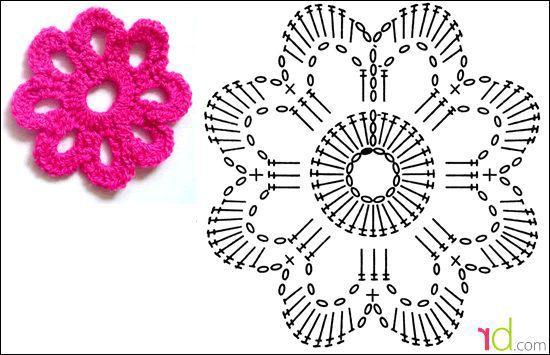Patron de flor grande, linda y fácil | Crochet! | Pinterest