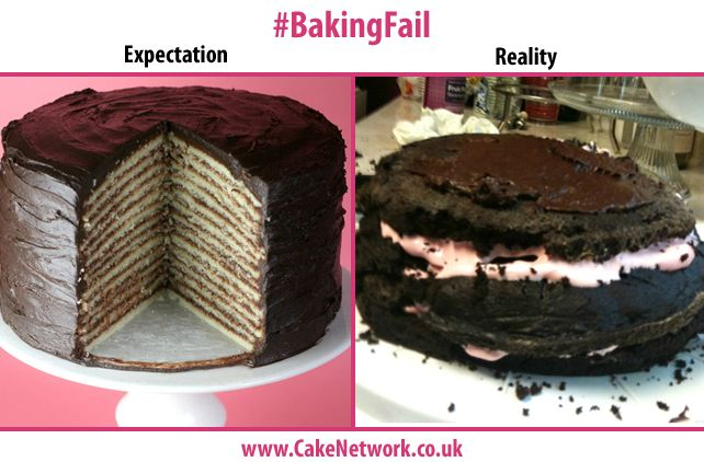 Chocolate Cake Fail.  How it should of looked - How it actually looked!  I tried it! It failed!