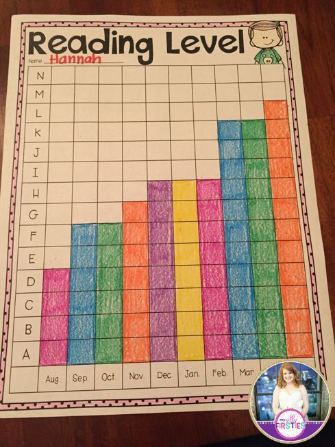 Students track their reading level. Would be great to keep in a take home binder so parents can talk with them about it! A great way to begin using data notebooks.