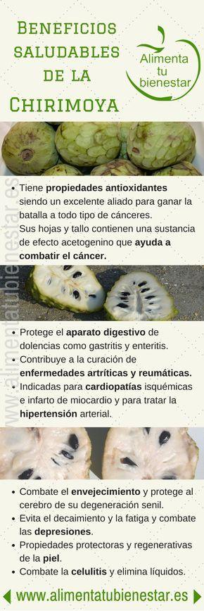 #Infografia Beneficios saludables de la chirimoya #alimentatubienestar