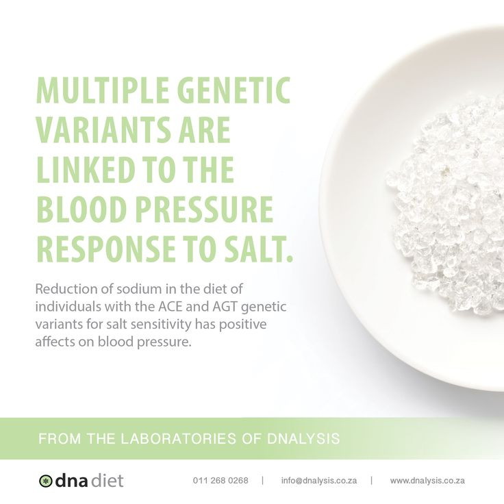 Multiple genetic variants are linked to the blood pressure response to salt. Reduction of sodium in the diet of individuals with the ACE and AGT genetic variants for salt sensitivity has positive affects on blood pressure.  #dnalysis #dnadiet