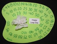 lily pad craft project, frog craft project, frog art project, frog ideas, frog activities, frog centers, leap day lessons, leap day ideas, leap day activities, leap day booklet, leap day math, leap day lessons, leap year ideas, leap year activities, leap day games,
