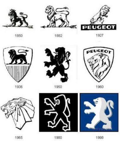 Evolución del logo de Peugeot.