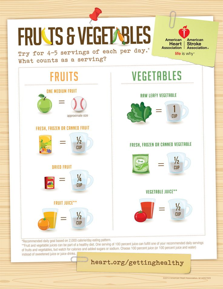 What is a serving of fruit & vegetables? @americanheart #sizematters #portionsize