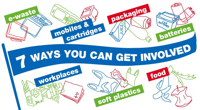 National Recycling Week