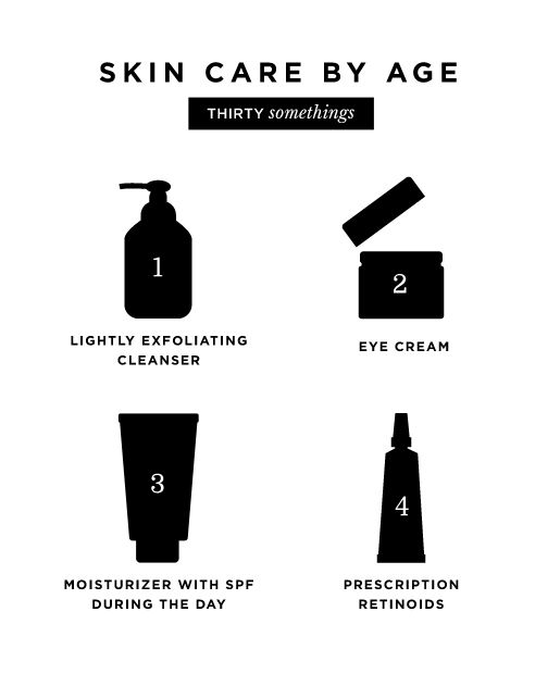 If you're in your 30s, The Right Skin Care for Every Age