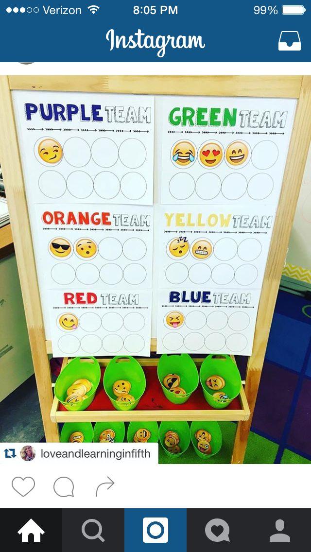 Classroom Routine Ideas ~ Emoji classroom management education pinterest