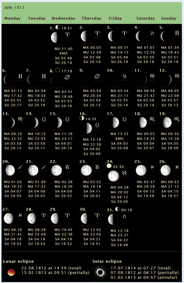 july 4th 1776 moon phase