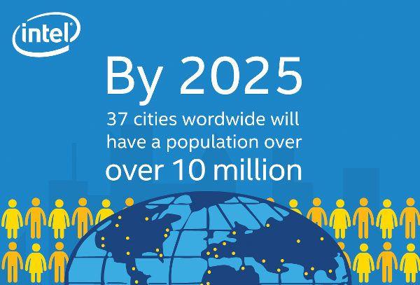 Smart City : à San José, Intel veut bâtir sa ville connectée en Californie