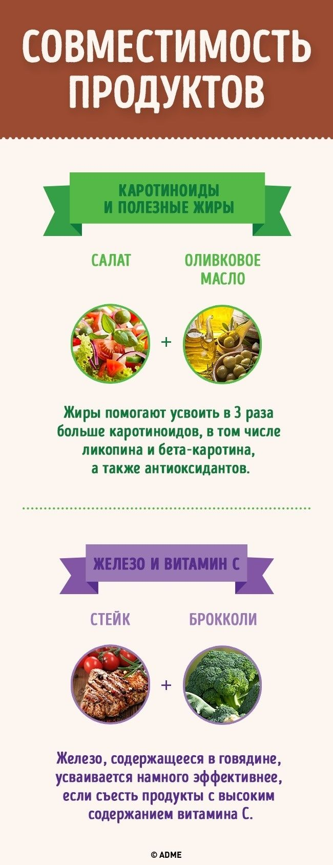 Помидоры и базилик, вино и сыр, дыня и пармская ветчина — продукты, буквально созданные друг для друга. И сочетая их на одной тарелке, мы получаем от готовых блюд максимум пользы. Диетологи подтвержда...