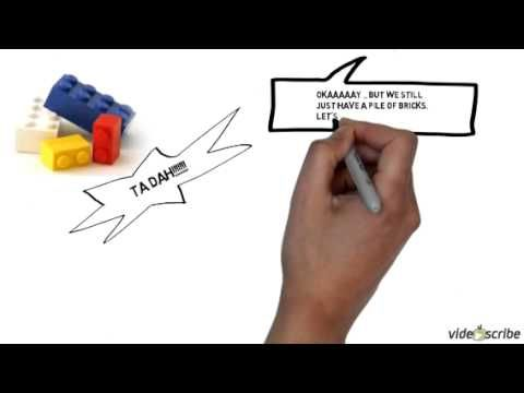 SOLO taxonomy explained using Lego