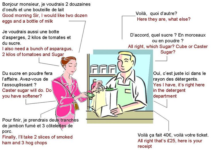 1000 images about conversation en francais situations for Interieur online shop