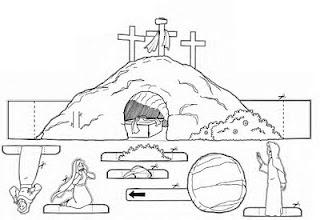 Resurrección de Jesús. Recortables