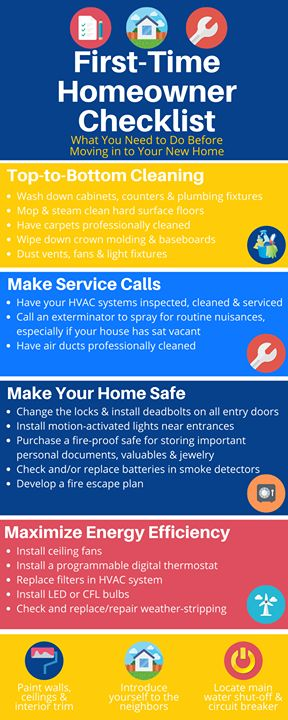 Are you or someone you know a NEW #Homeowner? Tag them for these helpful tips that might get overlooked in the hustle and bustle of moving in! For larger repairs call Handyman House Techs so you can r (Tech Projects House)