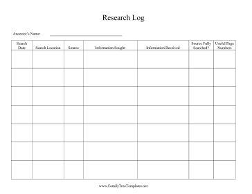 research log R&d = research and development this is a general form of activity used for  innovation and creation of new products it is used as general term in all  industries.
