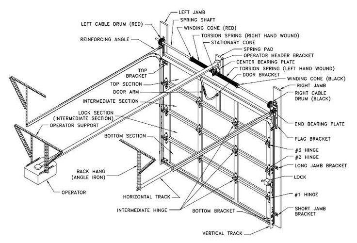 50 automatic garage door parts diagram nu0x di 2020