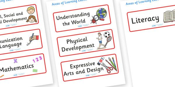EYFS Areas of Learning Labels - EYFS, Areas of learning, label