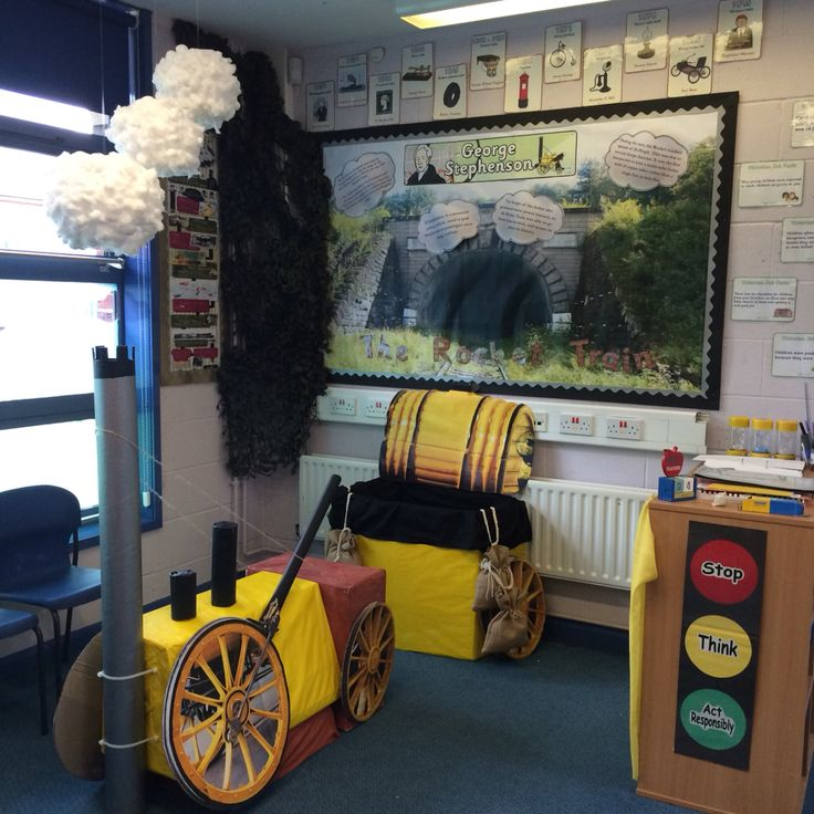 A Stephenson Rocket train I built for our Victorian Topic