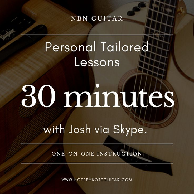 Beginner Guitar Lessons: Guitar Fundamentals Level 1