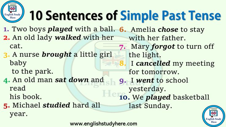 review on past tense affixes Past simple tenses esl grammar game - football (soccer) game practice differentiating between past and present tenses in this football game (in, on, by, to etc) answer correctly and take a shot.