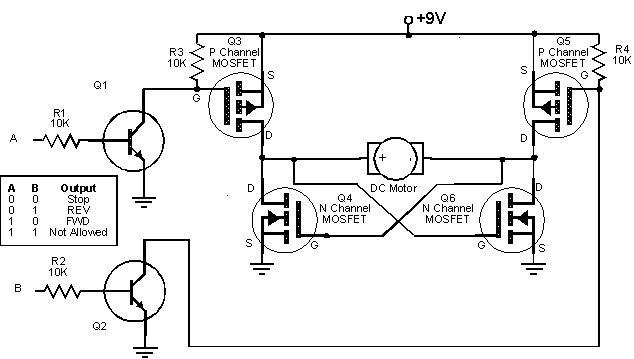 h bridge using mosfet transistor pwm