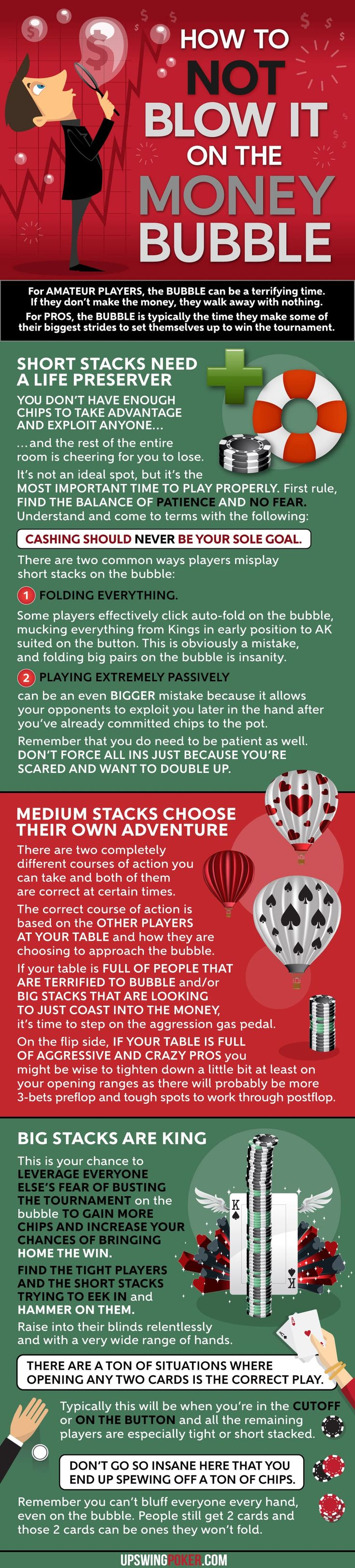 Money bubble tournament poker strategy. Learn to play the bubble with confidence, no matter your stack size.