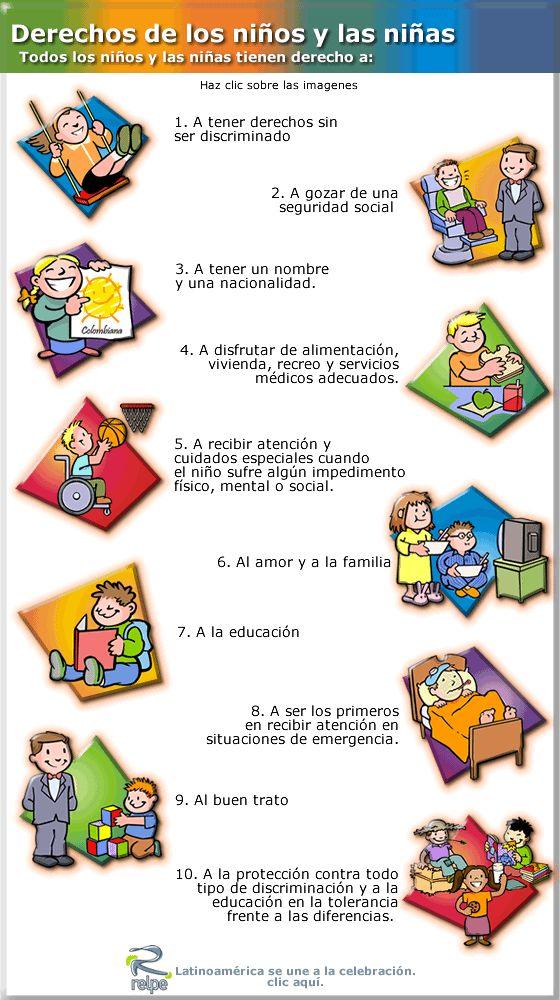 Derechos de los niños - Colombia aprende  http://www.colombiaaprende.edu.co/html/familia/1597/article-113336.html