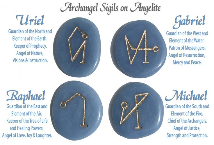 Archangel Michael Angelic Symbols~Gabriel~ archangel, Michael~archangel,Raphael~archangel,Uriel~archangel...