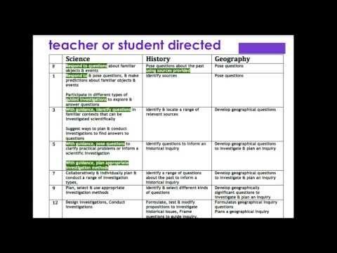 Inquiry in the Australian Curriculum