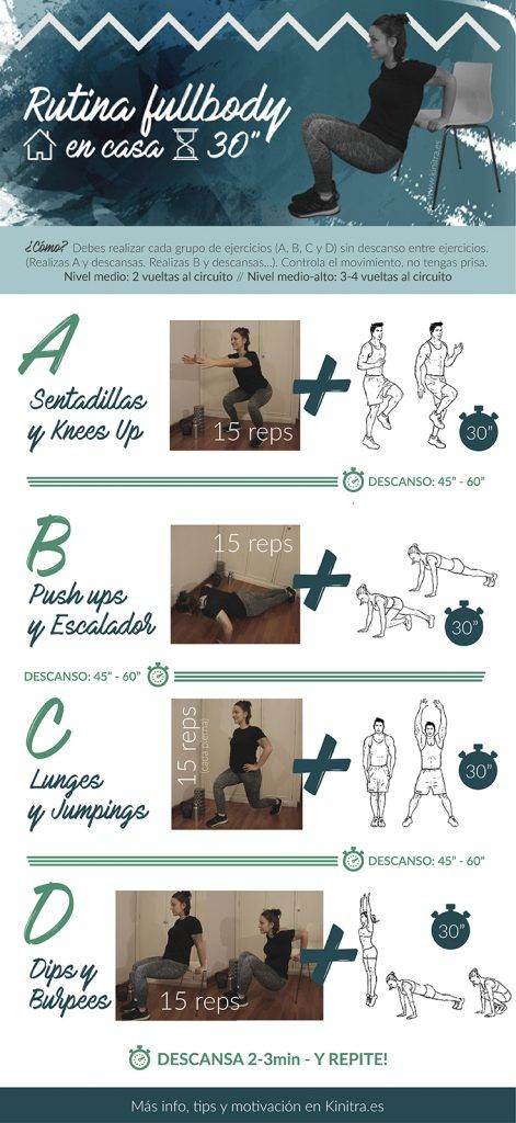 Rutina fullbody para realizar en casa sin material #workout #homegym #nogym #fullbodyworkout #fullbodyworkout