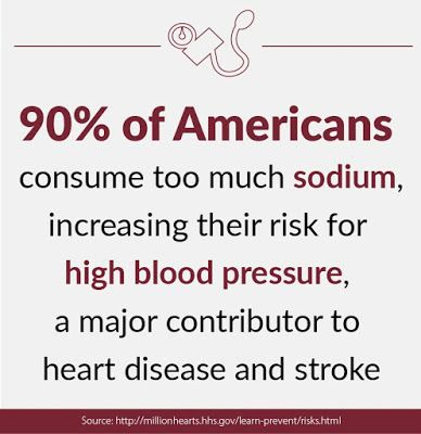 A major contributor to heart disease and stroke, Million Hearts