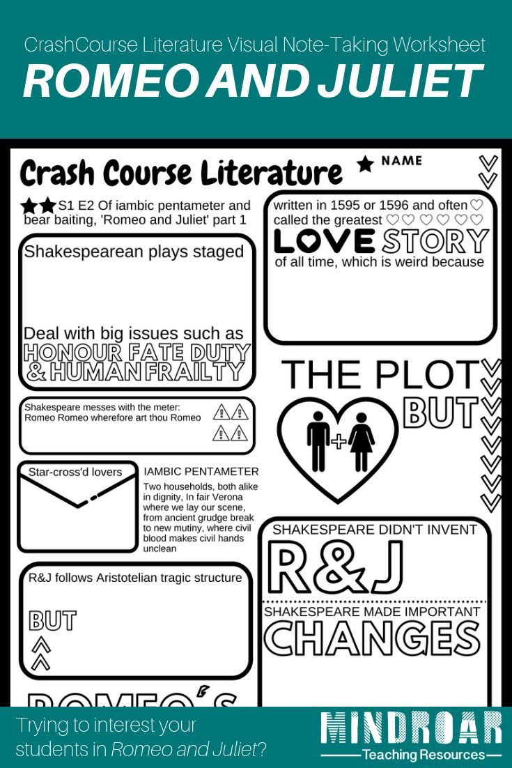 Struggling To Teach Romeo And Juliet To Your Students Use The Crashcourse Literature Videos On You Crash Course Literature Romeo And Juliet Visual Note Taking