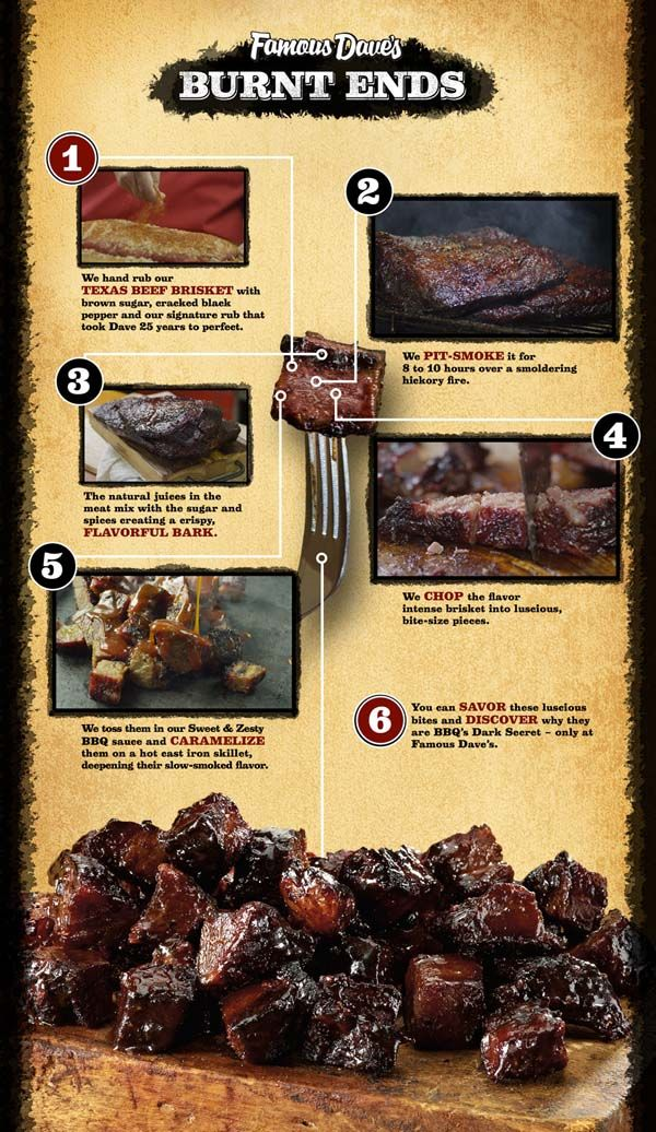 Famous Dave's Burnt Ends Infographics