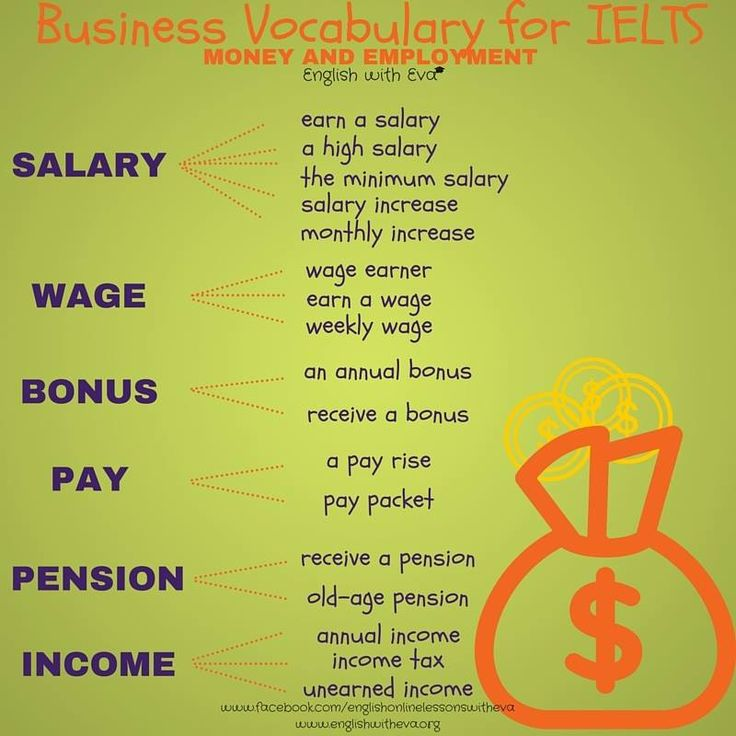 ielts vocabulary by category pdf