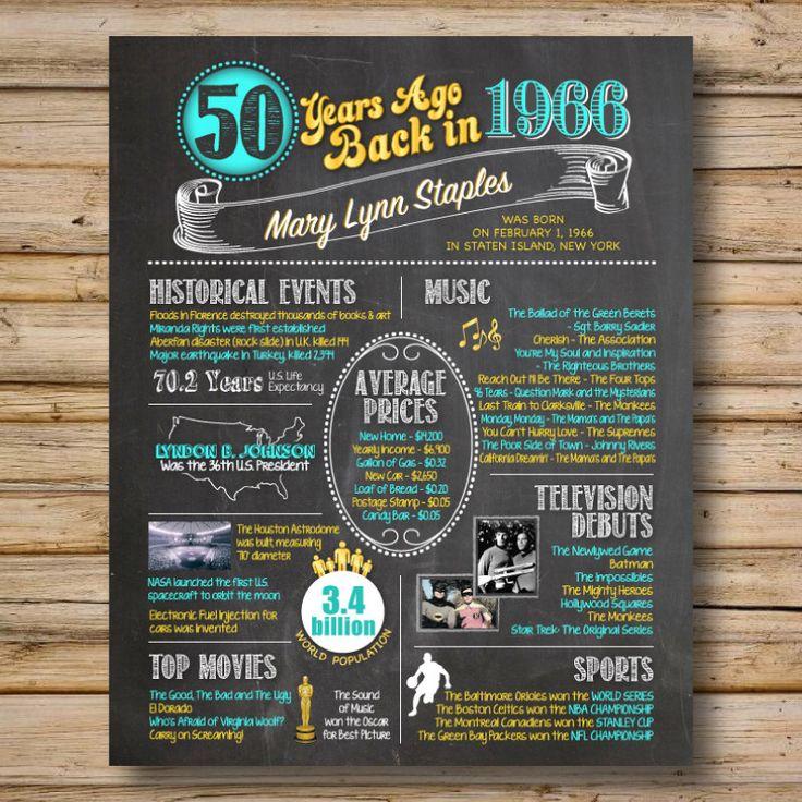 Best 25+ Anniversary Chalkboard Ideas On Pinterest